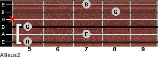 A9sus2 for guitar on frets 5, 7, 5, x, 8, 7
