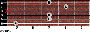 A9sus2 for guitar on frets 5, 7, 7, x, 8, 7