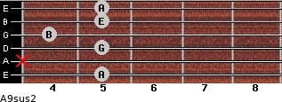 A9sus2 for guitar on frets 5, x, 5, 4, 5, 5