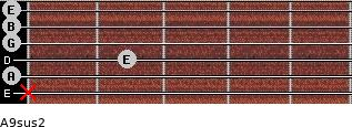 A9sus2 for guitar on frets x, 0, 2, 0, 0, 0