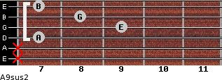 A9sus2 for guitar on frets x, x, 7, 9, 8, 7
