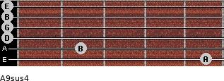 A9sus4 for guitar on frets 5, 2, 0, 0, 0, 0
