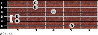 A9sus4 for guitar on frets 5, 2, 2, 4, 3, 3