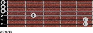 A9sus4 for guitar on frets 5, 5, 2, 0, 0, 0