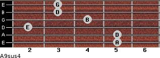 A9sus4 for guitar on frets 5, 5, 2, 4, 3, 3