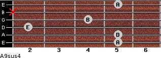 A9sus4 for guitar on frets 5, 5, 2, 4, x, 5