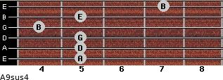 A9sus4 for guitar on frets 5, 5, 5, 4, 5, 7