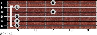 A9sus4 for guitar on frets 5, 5, 5, 7, 5, 7