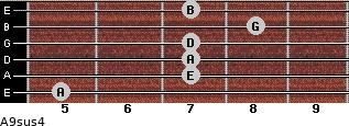 A9sus4 for guitar on frets 5, 7, 7, 7, 8, 7