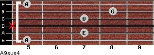 A9sus4 for guitar on frets 5, 7, x, 7, 8, 5