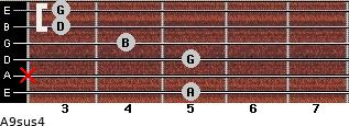A9sus4 for guitar on frets 5, x, 5, 4, 3, 3