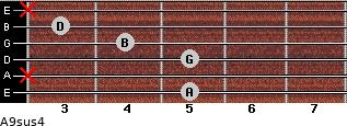 A9sus4 for guitar on frets 5, x, 5, 4, 3, x