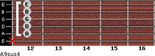 A9sus4 for guitar on frets x, 12, 12, 12, 12, 12