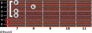 A9sus4 for guitar on frets x, x, 7, 7, 8, 7