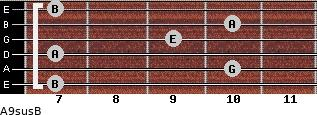 A9sus/B for guitar on frets 7, 10, 7, 9, 10, 7
