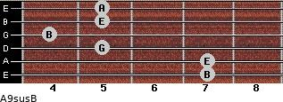 A9sus/B for guitar on frets 7, 7, 5, 4, 5, 5