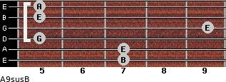 A9sus/B for guitar on frets 7, 7, 5, 9, 5, 5