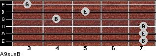 A9sus/B for guitar on frets 7, 7, 7, 4, 5, 3