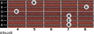 A9sus/B for guitar on frets 7, 7, 7, 4, 8, 5