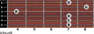A9sus/B for guitar on frets 7, 7, 7, 4, 8, 7