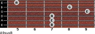 A9sus/B for guitar on frets 7, 7, 7, 9, 8, 5