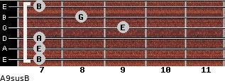 A9sus/B for guitar on frets 7, 7, 7, 9, 8, 7