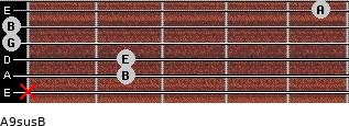 A9sus/B for guitar on frets x, 2, 2, 0, 0, 5