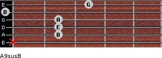 A9sus/B for guitar on frets x, 2, 2, 2, 0, 3