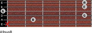 A9sus/B for guitar on frets x, 2, 5, 0, 5, 5