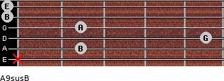 A9sus/B for guitar on frets x, 2, 5, 2, 0, 0