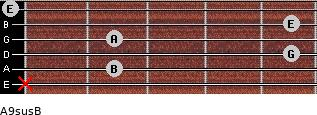 A9sus/B for guitar on frets x, 2, 5, 2, 5, 0