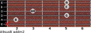 A9sus/B add(m2) guitar chord