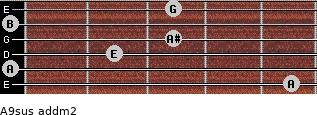 A9sus add(m2) for guitar on frets 5, 0, 2, 3, 0, 3