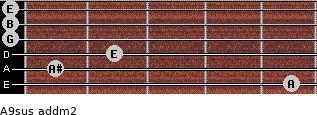 A9sus add(m2) for guitar on frets 5, 1, 2, 0, 0, 0
