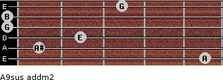 A9sus add(m2) for guitar on frets 5, 1, 2, 0, 0, 3