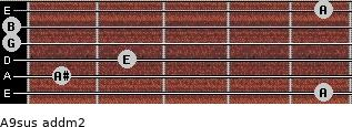 A9sus add(m2) for guitar on frets 5, 1, 2, 0, 0, 5