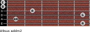 A9sus add(m2) for guitar on frets 5, 1, 5, 2, 0, 0