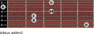 A9sus add(m2) for guitar on frets 5, 2, 2, 3, 0, 3