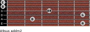 A9sus add(m2) for guitar on frets 5, 2, 5, 3, 0, 0
