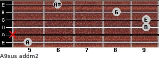 A9sus add(m2) for guitar on frets 5, x, 9, 9, 8, 6