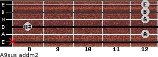 A9sus add(m2) for guitar on frets x, 12, 8, 12, 12, 12