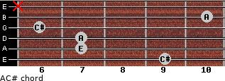 A/C# for guitar on frets 9, 7, 7, 6, 10, x