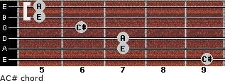 A/C# for guitar on frets 9, 7, 7, 6, 5, 5