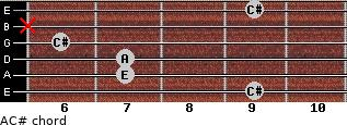 A/C# for guitar on frets 9, 7, 7, 6, x, 9