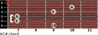 A/C# for guitar on frets 9, 7, 7, 9, 10, x