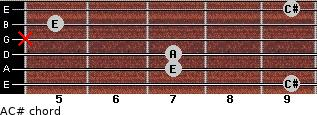 A/C# for guitar on frets 9, 7, 7, x, 5, 9