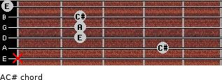 A/C# for guitar on frets x, 4, 2, 2, 2, 0