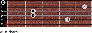 A/C# for guitar on frets x, 4, 2, 2, 5, 0