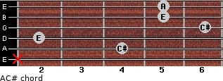 A/C# for guitar on frets x, 4, 2, 6, 5, 5