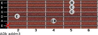 A/Db add(m3) guitar chord